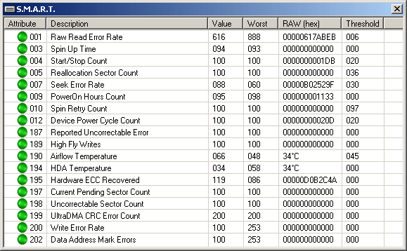 расшифровка параметров smart hdd